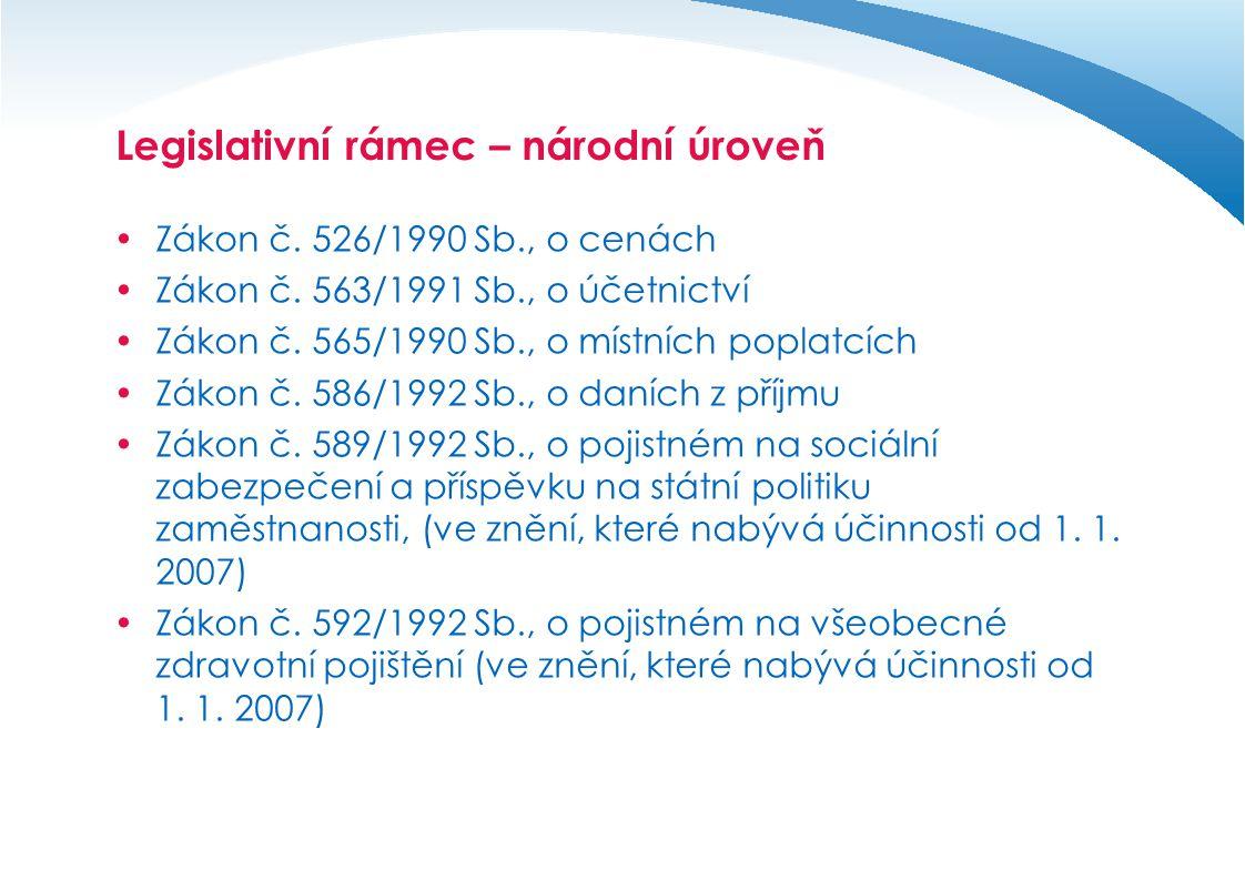Legislativní rámec – národní úroveň  Zákon č.526/1990 Sb., o cenách  Zákon č.