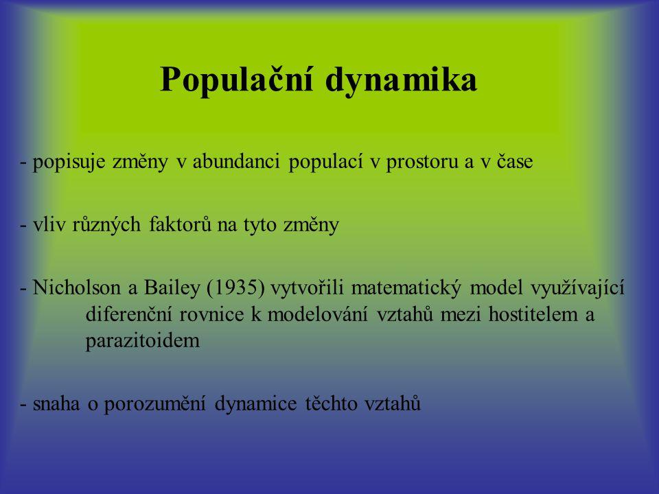 Populační dynamika - popisuje změny v abundanci populací v prostoru a v čase - vliv různých faktorů na tyto změny - Nicholson a Bailey (1935) vytvořili matematický model využívající diferenční rovnice k modelování vztahů mezi hostitelem a parazitoidem - snaha o porozumění dynamice těchto vztahů