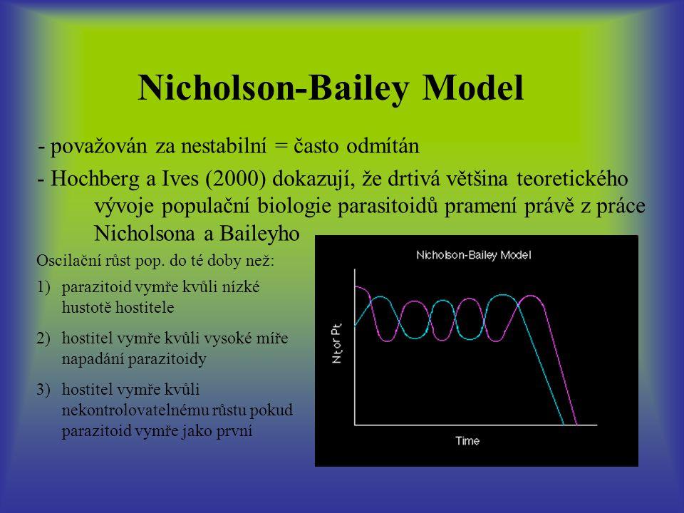 Nicholson-Bailey Model - považován za nestabilní = často odmítán - Hochberg a Ives (2000) dokazují, že drtivá většina teoretického vývoje populační biologie parasitoidů pramení právě z práce Nicholsona a Baileyho 1)parazitoid vymře kvůli nízké hustotě hostitele 2)hostitel vymře kvůli vysoké míře napadání parazitoidy 3)hostitel vymře kvůli nekontrolovatelnému růstu pokud parazitoid vymře jako první Oscilační růst pop.