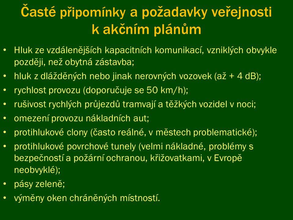 Časté připomínky a požadavky veřejnosti k akčním plánům Hluk ze vzdálenějších kapacitních komunikací, vzniklých obvykle později, než obytná zástavba;