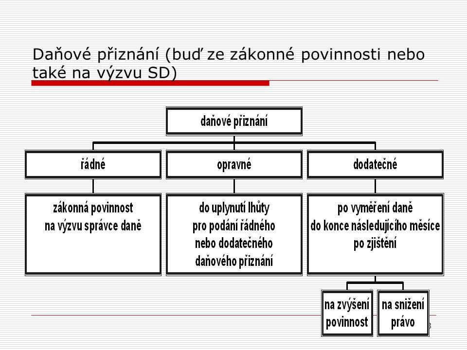 3 Daňové přiznání (buď ze zákonné povinnosti nebo také na výzvu SD)
