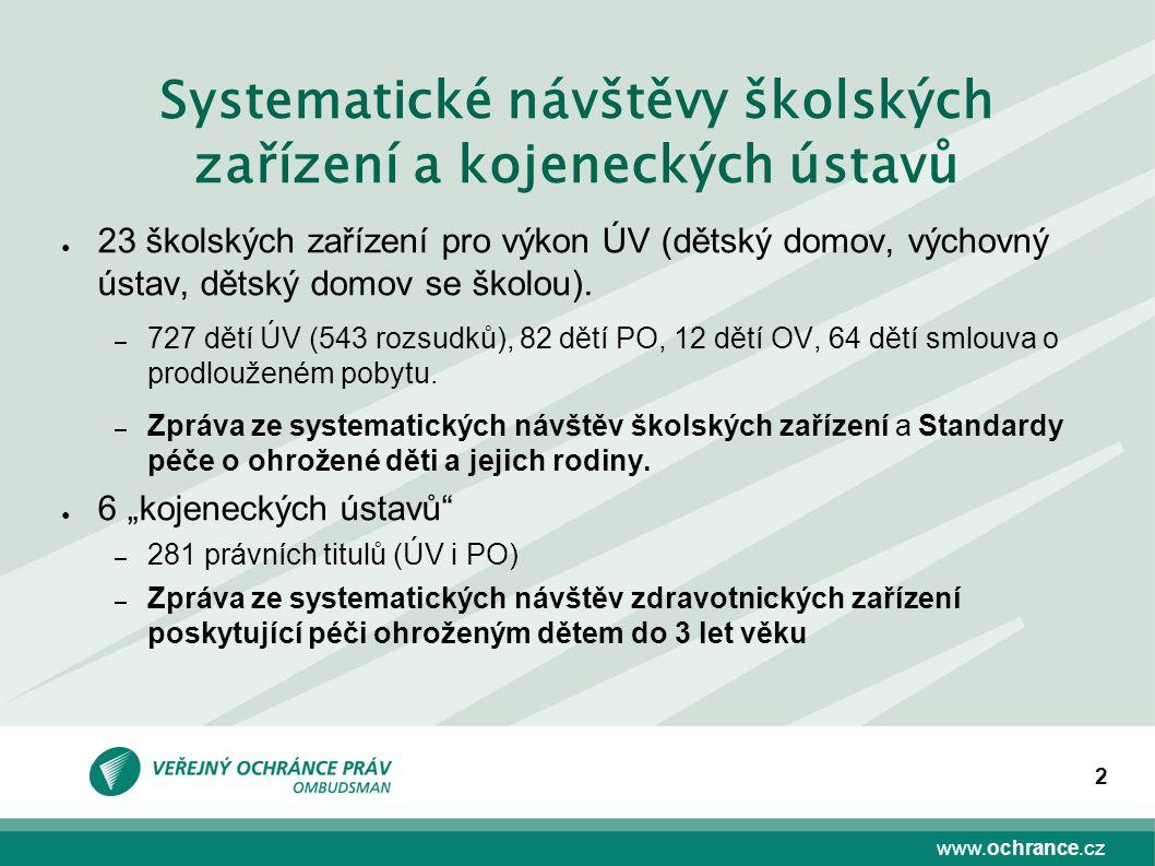www.ochrance.cz 2 Systematické návštěvy školských zařízení a kojeneckých ústavů ● 23 školských zařízení pro výkon ÚV (dětský domov, výchovný ústav, dě