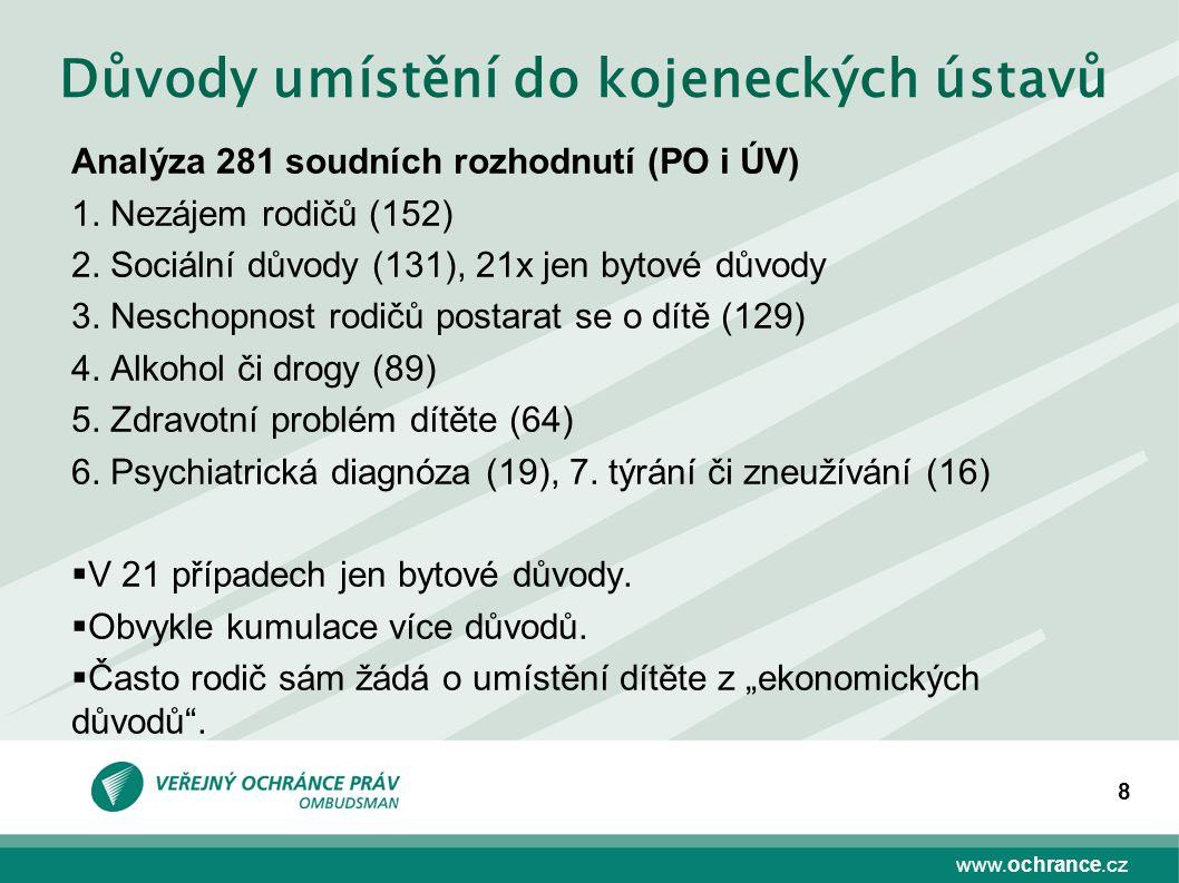 www.ochrance.cz 8 Analýza 281 soudních rozhodnutí (PO i ÚV) 1. Nezájem rodičů (152) 2. Sociální důvody (131), 21x jen bytové důvody 3. Neschopnost rod