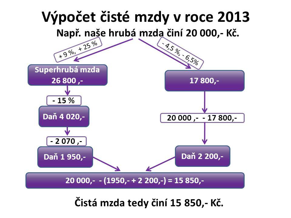 Zdroje 1.VÝPOČET.CZ dostupné z: http://www.vypocet.cz/cista-mzda 2.