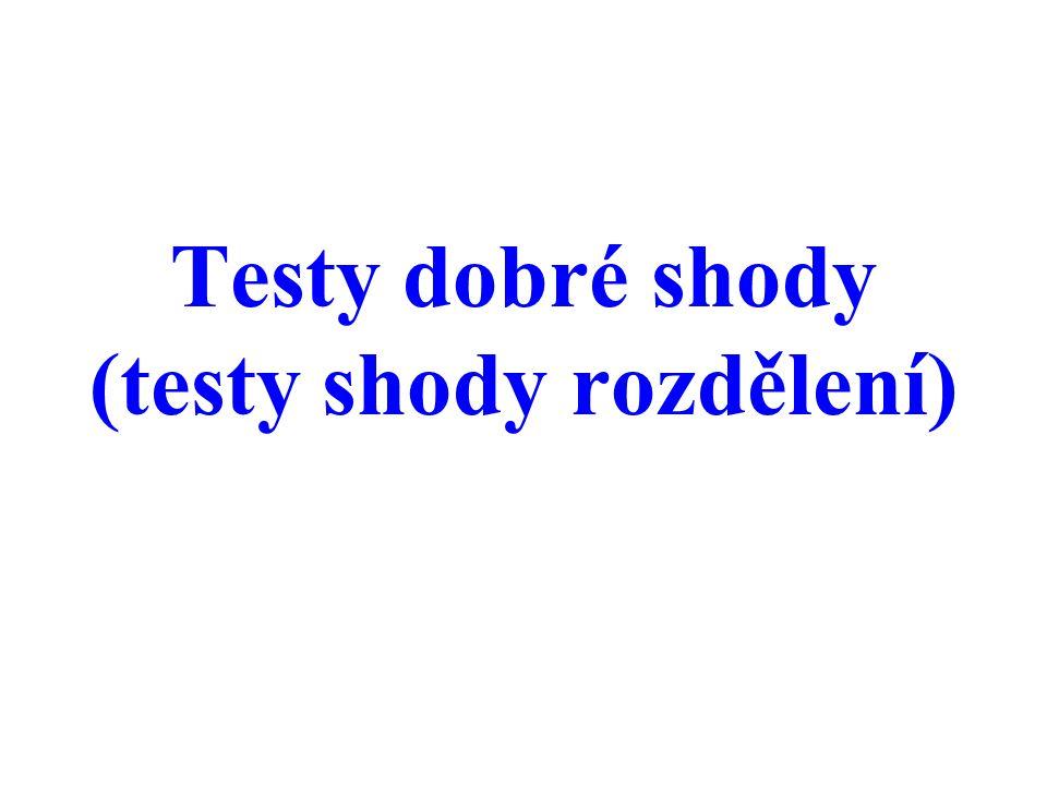 Testy dobré shody (testy shody rozdělení)