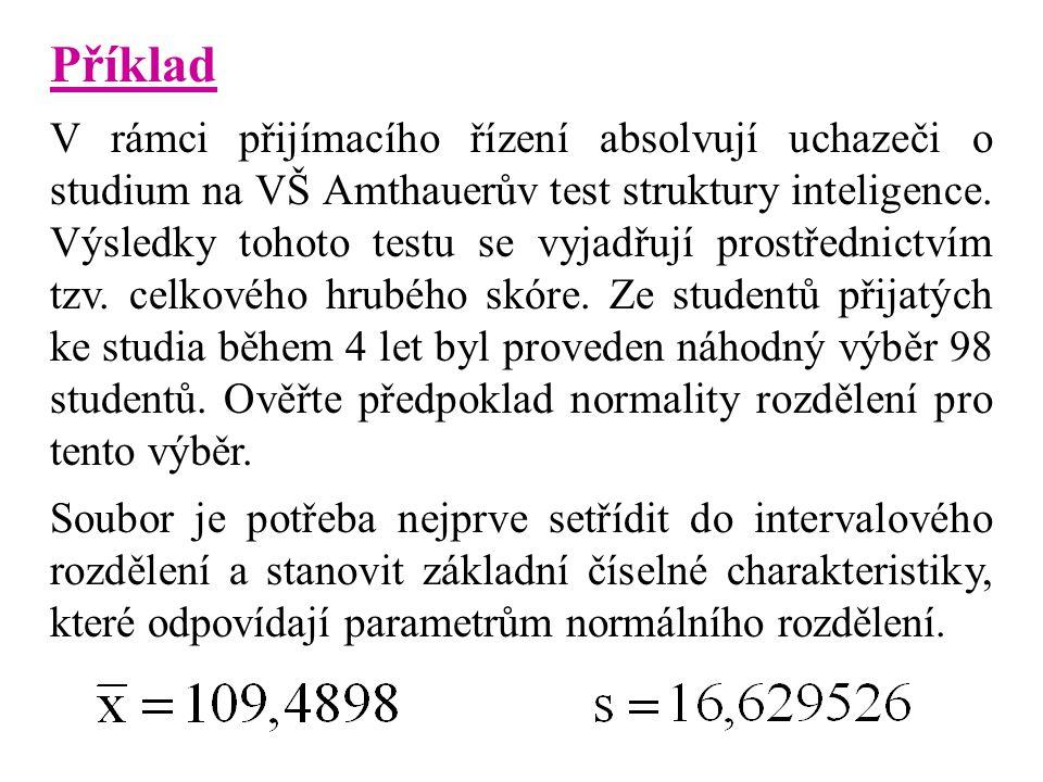 Příklad V rámci přijímacího řízení absolvují uchazeči o studium na VŠ Amthauerův test struktury inteligence.