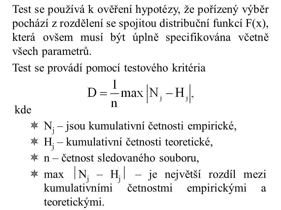 Test se používá k ověření hypotézy, že pořízený výběr pochází z rozdělení se spojitou distribuční funkcí F(x), která ovšem musí být úplně specifikován