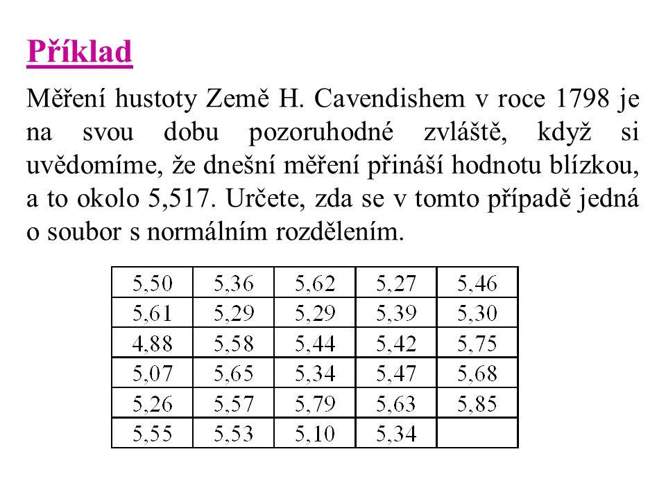 Příklad Měření hustoty Země H. Cavendishem v roce 1798 je na svou dobu pozoruhodné zvláště, když si uvědomíme, že dnešní měření přináší hodnotu blízko