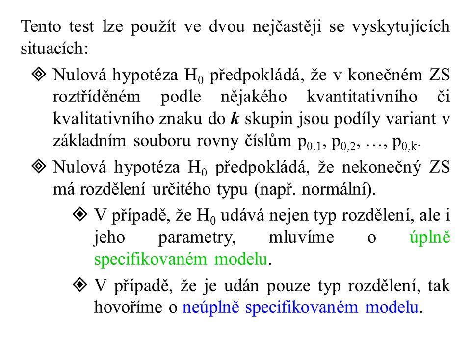 Tento test lze použít ve dvou nejčastěji se vyskytujících situacích:  Nulová hypotéza H 0 předpokládá, že v konečném ZS roztříděném podle nějakého kvantitativního či kvalitativního znaku do k skupin jsou podíly variant v základním souboru rovny číslům p 0,1, p 0,2, …, p 0,k.