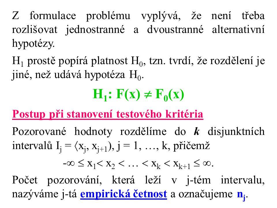 Z formulace problému vyplývá, že není třeba rozlišovat jednostranné a dvoustranné alternativní hypotézy. H 1 prostě popírá platnost H 0, tzn. tvrdí, ž