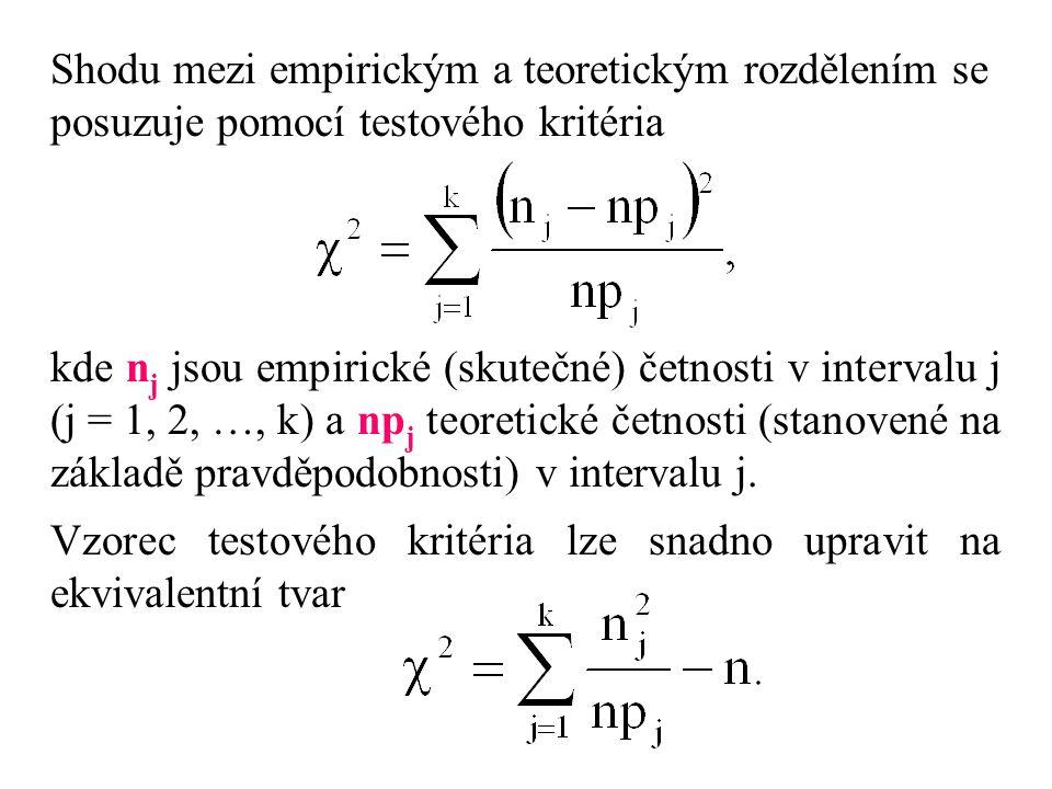 Shodu mezi empirickým a teoretickým rozdělením se posuzuje pomocí testového kritéria kde n j jsou empirické (skutečné) četnosti v intervalu j (j = 1, 2, …, k) a np j teoretické četnosti (stanovené na základě pravděpodobnosti) v intervalu j.