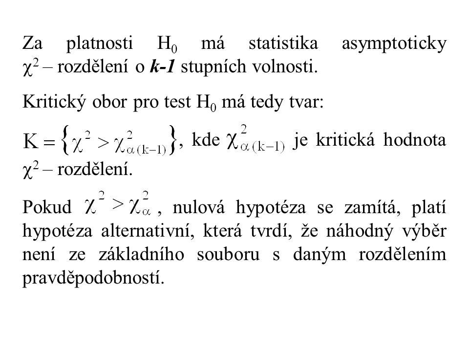 Za platnosti H 0 má statistika asymptoticky  2 – rozdělení o k-1 stupních volnosti. Kritický obor pro test H 0 má tedy tvar:, kde je kritická hodnota