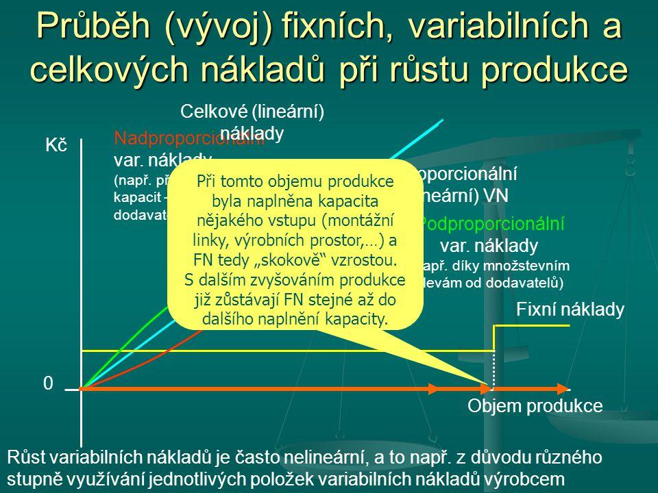 Průběh (vývoj) fixních, variabilních a celkových nákladů při růstu produkce Proporcionální (lineární) VN Podproporcionální var.