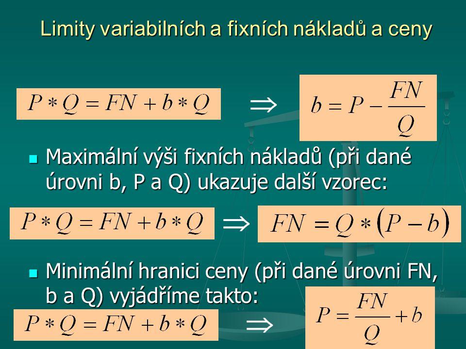 Limity variabilních a fixních nákladů a ceny Maximální výši fixních nákladů (při dané úrovni b, P a Q) ukazuje další vzorec: Maximální výši fixních nákladů (při dané úrovni b, P a Q) ukazuje další vzorec: Minimální hranici ceny (při dané úrovni FN, b a Q) vyjádříme takto: Minimální hranici ceny (při dané úrovni FN, b a Q) vyjádříme takto:   