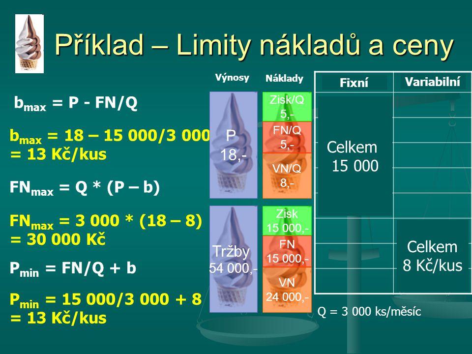 Příklad – Limity nákladů a ceny Na měsíc Na kus 5000 3000 1000 5000 1000 5 1 2 Fixní Variabilní b max = P - FN/Q b max = 18 – 15 000/3 000 = 13 Kč/kus Celkem 15 000 Celkem 8 Kč/kus FN max = Q * (P – b) FN max = 3 000 * (18 – 8) = 30 000 Kč P min = FN/Q + b P min = 15 000/3 000 + 8 = 13 Kč/kus Q = 3 000 ks/měsíc VN/Q 8,- FN/Q 5,- Zisk/Q 5,- P 18,- VN 24 000,- FN 15 000,- Zisk 15 000,- Tržby 54 000,- Výnosy Náklady