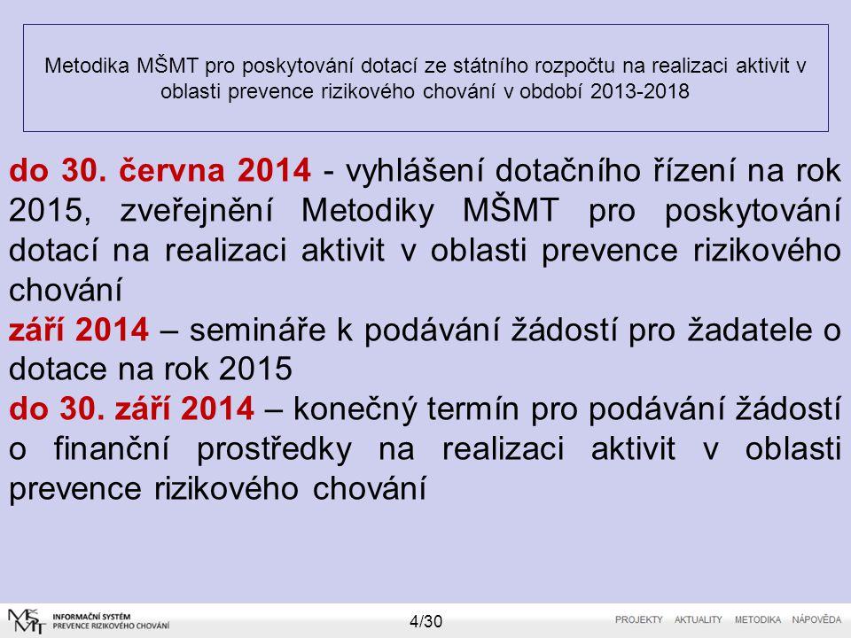 Metodika MŠMT pro poskytování dotací ze státního rozpočtu na realizaci aktivit v oblasti prevence rizikového chování v období 2013-2018 4/30 do 30. če