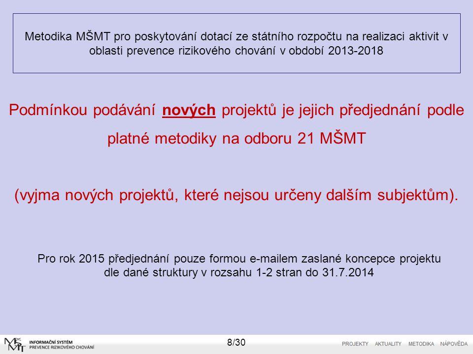 Metodika MŠMT pro poskytování dotací ze státního rozpočtu na realizaci aktivit v oblasti prevence rizikového chování v období 2013-2018 Pro rok 2015 p