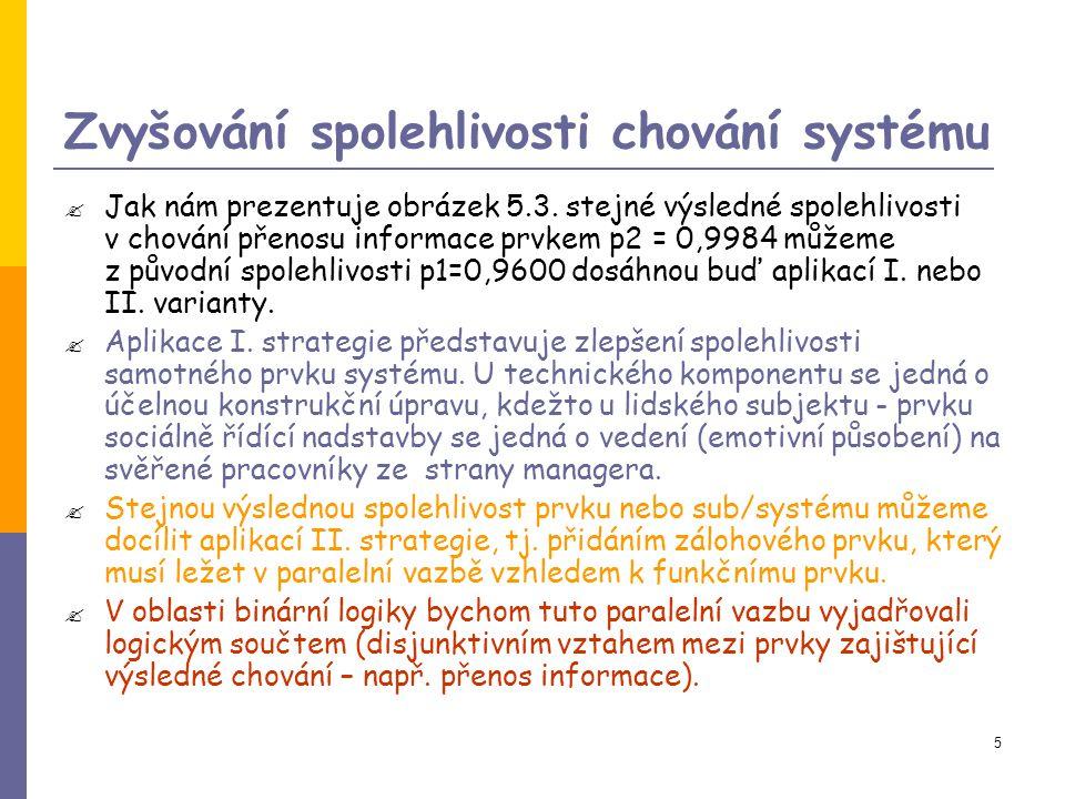 5 Zvyšování spolehlivosti chování systému  Jak nám prezentuje obrázek 5.3.