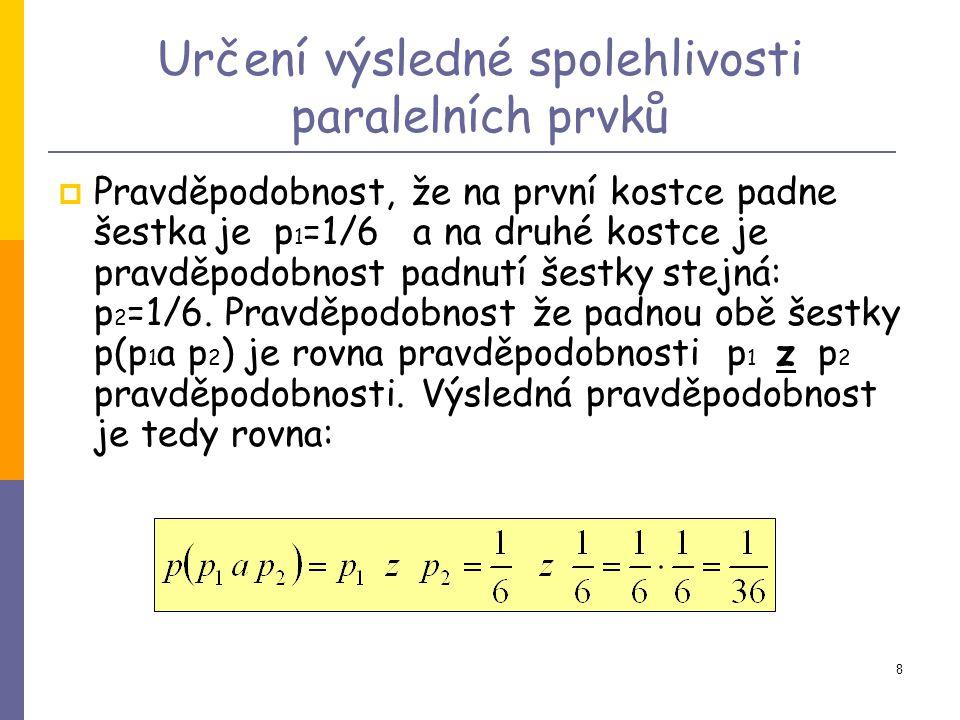 8 Určení výsledné spolehlivosti paralelních prvků  Pravděpodobnost, že na první kostce padne šestka je p 1 =1/6 a na druhé kostce je pravděpodobnost padnutí šestky stejná: p 2 =1/6.