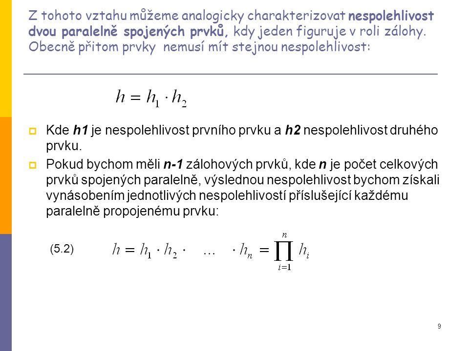30 Spolehlivosti prvků primárního okruhu v oblasti nepřekročení povolené netěsnosti Pořadí prvku Název prvku Spolehlivost v podobě pravděpodobnosti nepřekročení maximální povolené netěsnosti 1Jaderný reaktor (těsnost ve formě snížení pronikajícího záření na přijatelnou úroveň - zajištěno reflektorem a stíněním) p 31 = 0,999998 2Potrubí primárního okruhu (vytváří vazby mezi jednotlivými prvky) p 32 =0,999970 3Kompenzátor objemup 33 =0,999950 4Aktivní část parního generátorup 34 =0,999920 5Dva uzavírací ventilyp 35 = 0,999970 2 =0,99994 6Čtyři cirkulační čerpadla (každé v jedné smyčce chlazení) p 36 = 0,999980 4 = 0,99992 7Osm šoupátek (2 pro jednu smyčku chlazení) p 37 = 0,999999 8 = 0,999992 8Regenerační ohřívák systému čištěníp 38 = 0,999960 9Dochlazovačp 39 = 0,999940 10Filtrp 310 = 0,999965 11Čistící stanicep 311 = 0,999956 p 3 = 0,999511 Výsledná spolehlivost podle kritéria nepro-pustnosti: