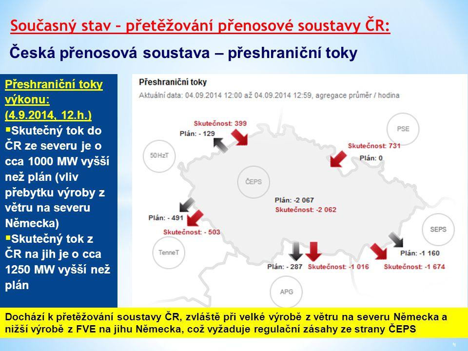 Výroba VtE v DE a vliv na PS ČR Současný stav – přetěžovaná vedení, nutnost přepojování: