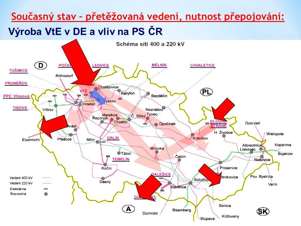 6 Narůstá nutnost regulace, a to i z nejlevnějšího zdroje ČR, JE Dukovany: Odpadlá výroba EDU z podpůrných služeb ES (2008-2013) - MWh: Se zhoršováním stability soustavy ČR (vliv především neplánovaných přetoků ze zahraničí, zejména ze severu, narůstají požadavky na regulaci z EDU)