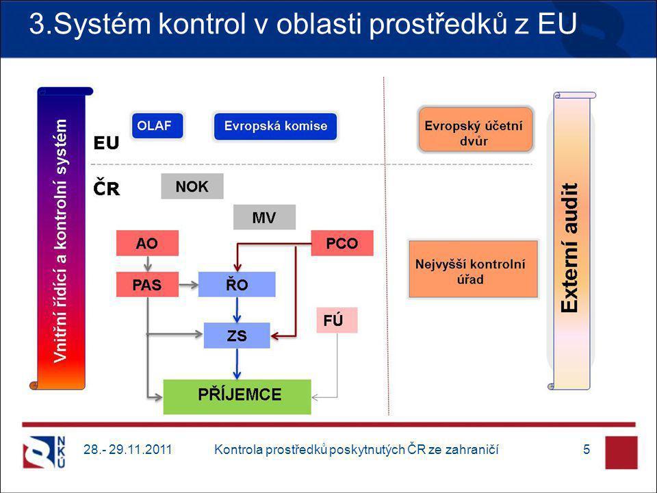 5 3.Systém kontrol v oblasti prostředků z EU Kontrola prostředků poskytnutých ČR ze zahraničí28.- 29.11.2011