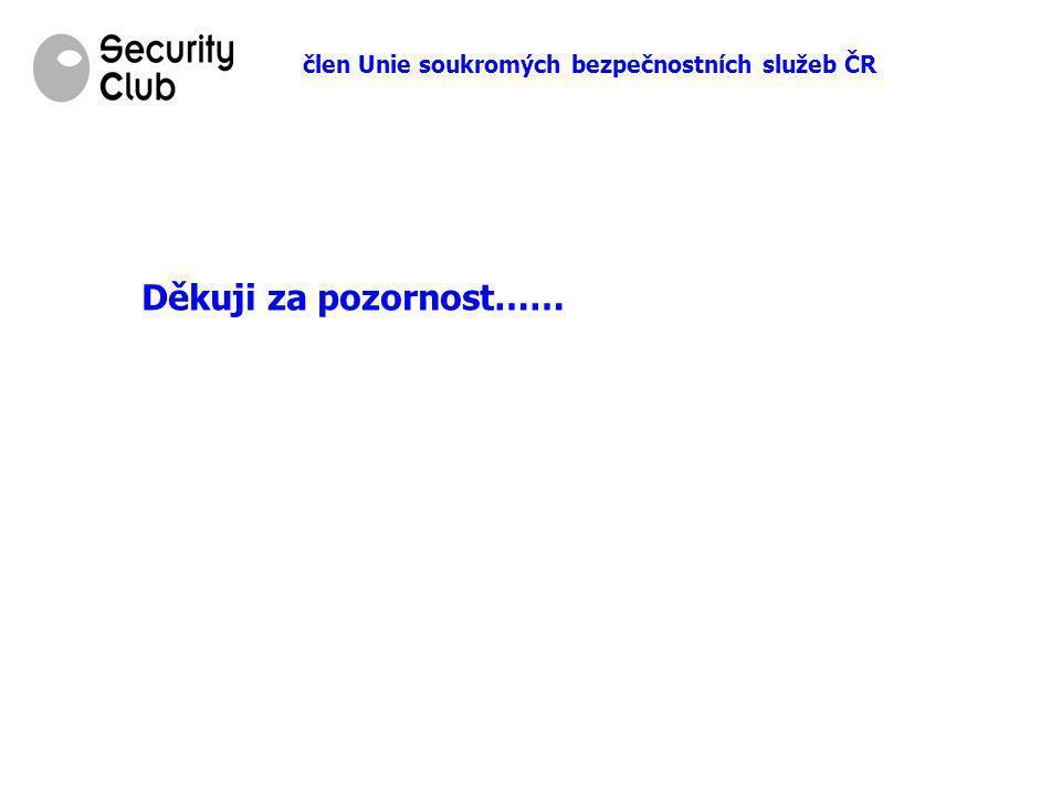člen Unie soukromých bezpečnostních služeb ČR Děkuji za pozornost……