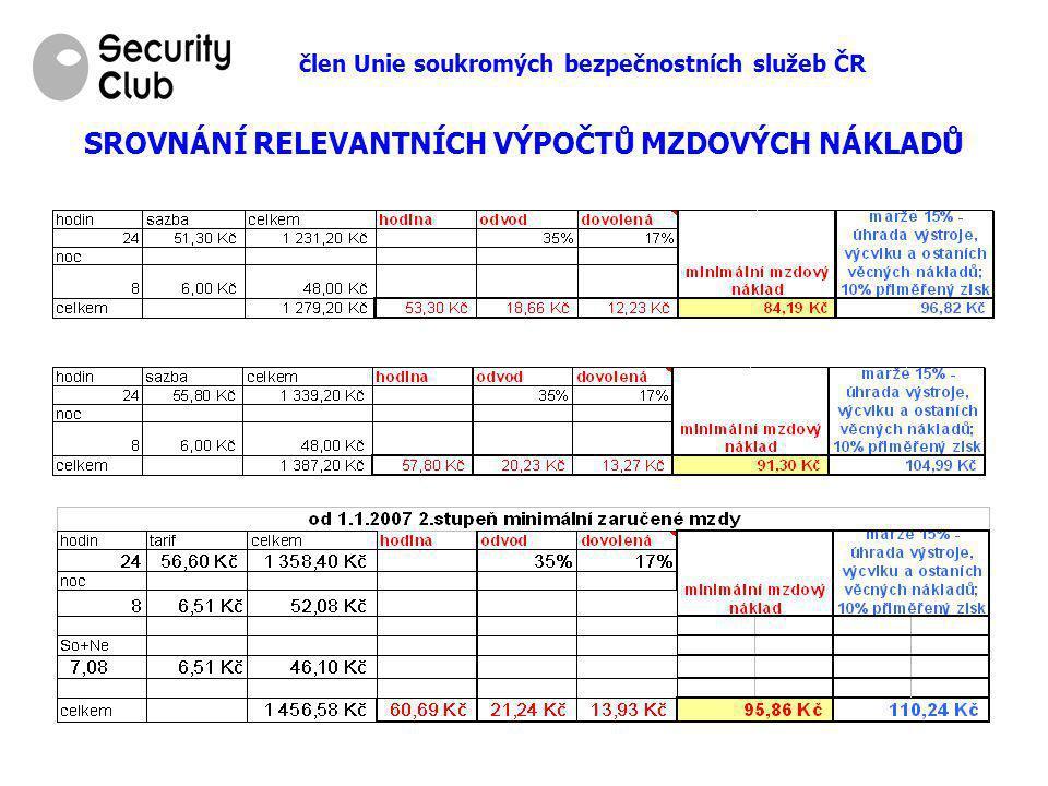 člen Unie soukromých bezpečnostních služeb ČR SROVNÁNÍ RELEVANTNÍCH VÝPOČTŮ MZDOVÝCH NÁKLADŮ
