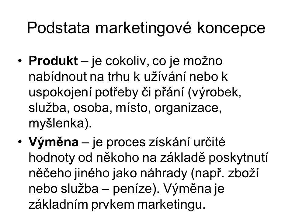 Podstata marketingové koncepce Produkt – je cokoliv, co je možno nabídnout na trhu k užívání nebo k uspokojení potřeby či přání (výrobek, služba, osoba, místo, organizace, myšlenka).