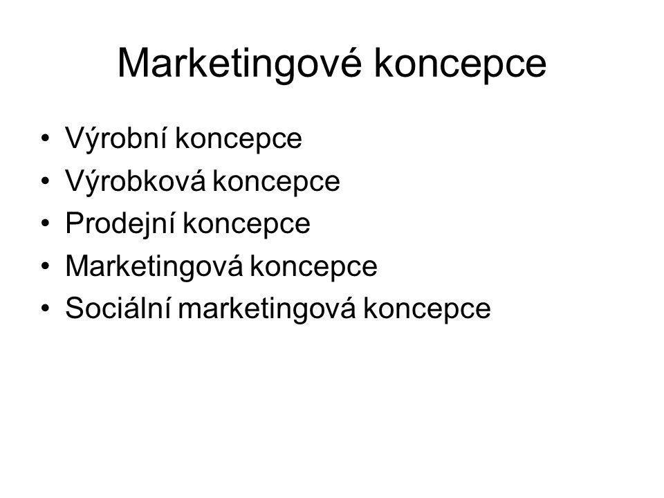 Výrobní koncepce Výrobková koncepce Prodejní koncepce Marketingová koncepce Sociální marketingová koncepce
