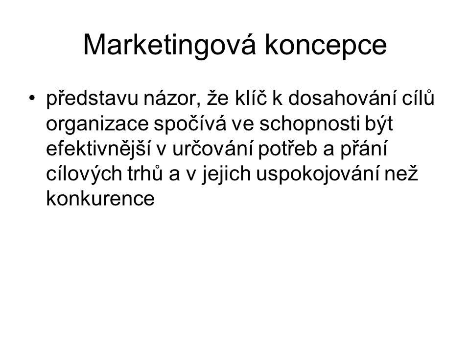 Marketingová koncepce představu názor, že klíč k dosahování cílů organizace spočívá ve schopnosti být efektivnější v určování potřeb a přání cílových trhů a v jejich uspokojování než konkurence