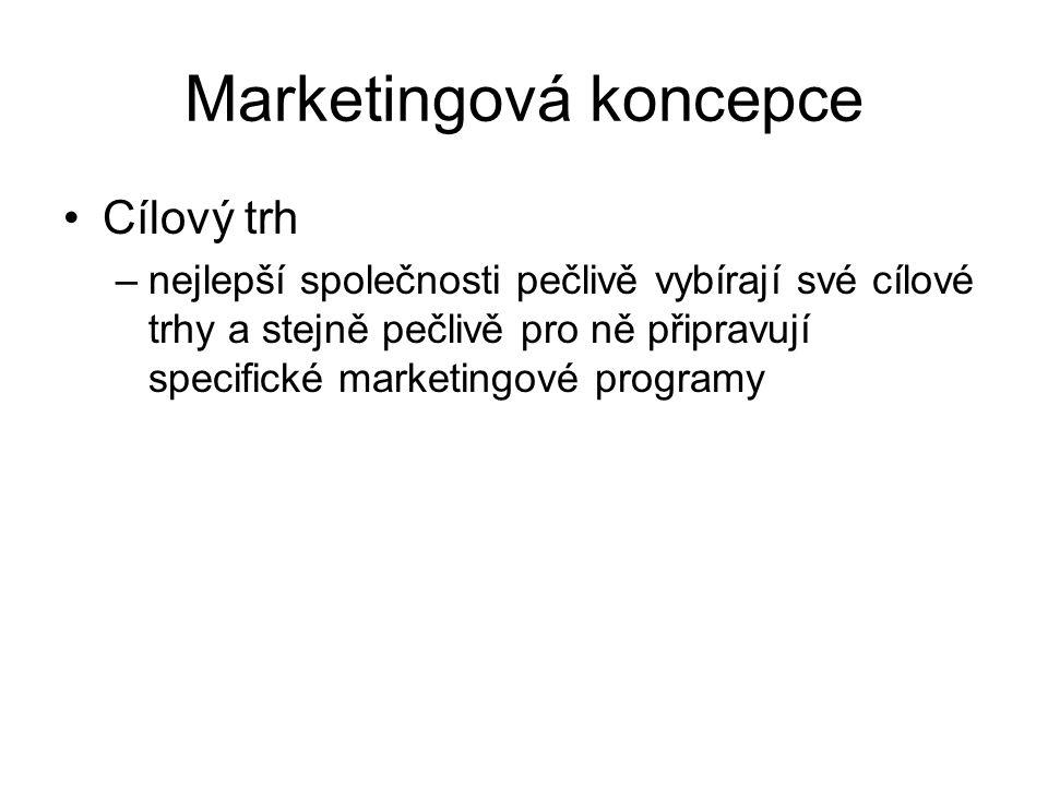 Marketingová koncepce Cílový trh –nejlepší společnosti pečlivě vybírají své cílové trhy a stejně pečlivě pro ně připravují specifické marketingové programy
