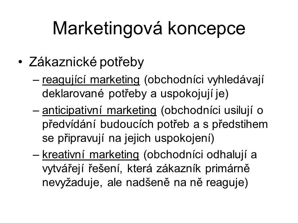 Marketingová koncepce Zákaznické potřeby –reagující marketing (obchodníci vyhledávají deklarované potřeby a uspokojují je) –anticipativní marketing (obchodníci usilují o předvídání budoucích potřeb a s předstihem se připravují na jejich uspokojení) –kreativní marketing (obchodníci odhalují a vytvářejí řešení, která zákazník primárně nevyžaduje, ale nadšeně na ně reaguje)