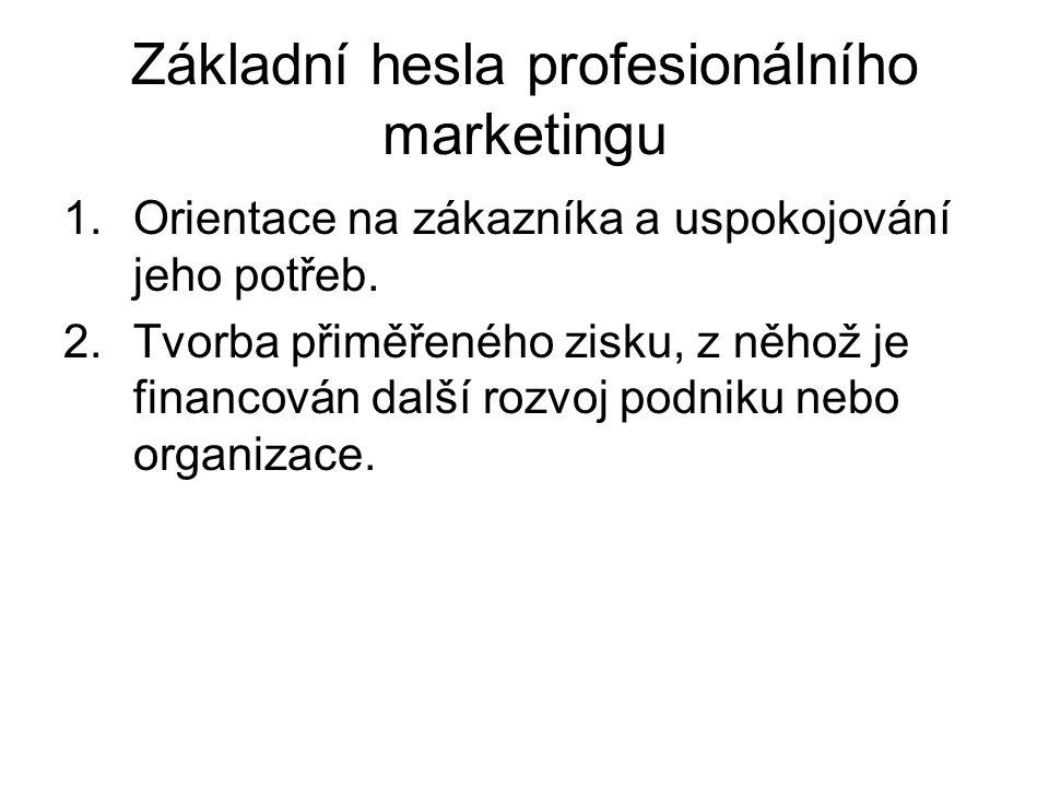 Základní hesla profesionálního marketingu 1.Orientace na zákazníka a uspokojování jeho potřeb.