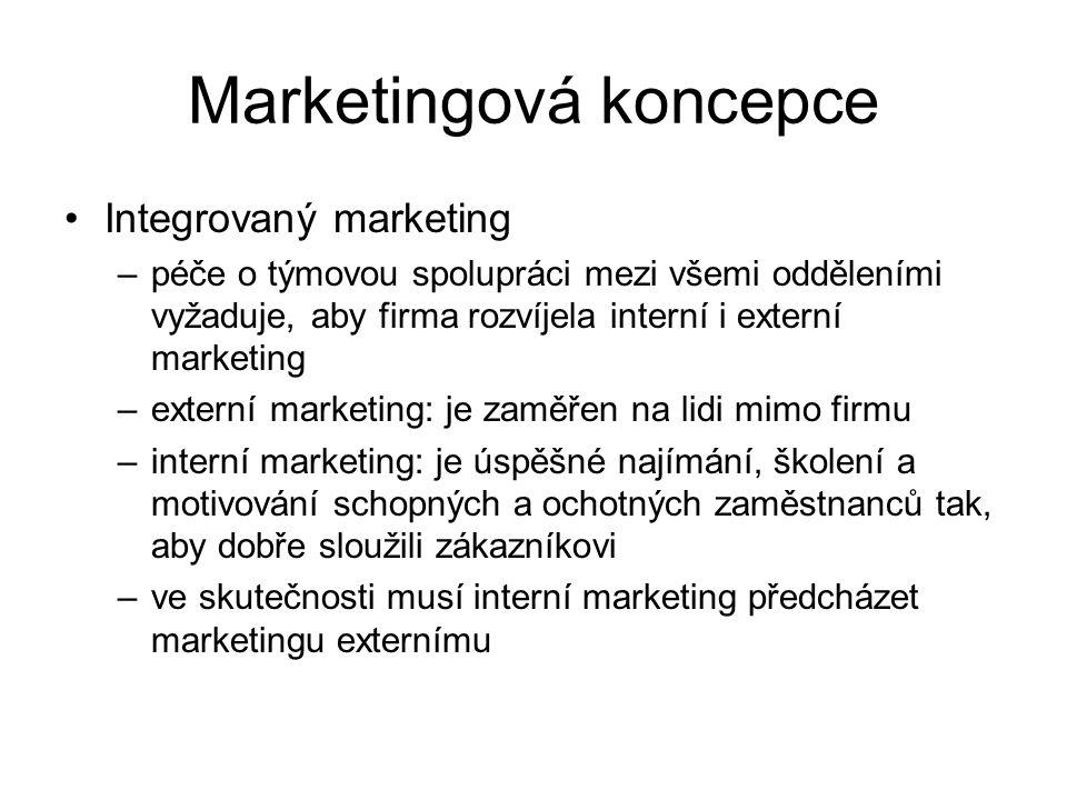 Marketingová koncepce Integrovaný marketing –péče o týmovou spolupráci mezi všemi odděleními vyžaduje, aby firma rozvíjela interní i externí marketing –externí marketing: je zaměřen na lidi mimo firmu –interní marketing: je úspěšné najímání, školení a motivování schopných a ochotných zaměstnanců tak, aby dobře sloužili zákazníkovi –ve skutečnosti musí interní marketing předcházet marketingu externímu
