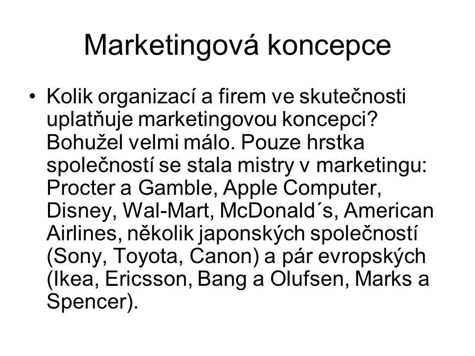 Marketingová koncepce Kolik organizací a firem ve skutečnosti uplatňuje marketingovou koncepci.