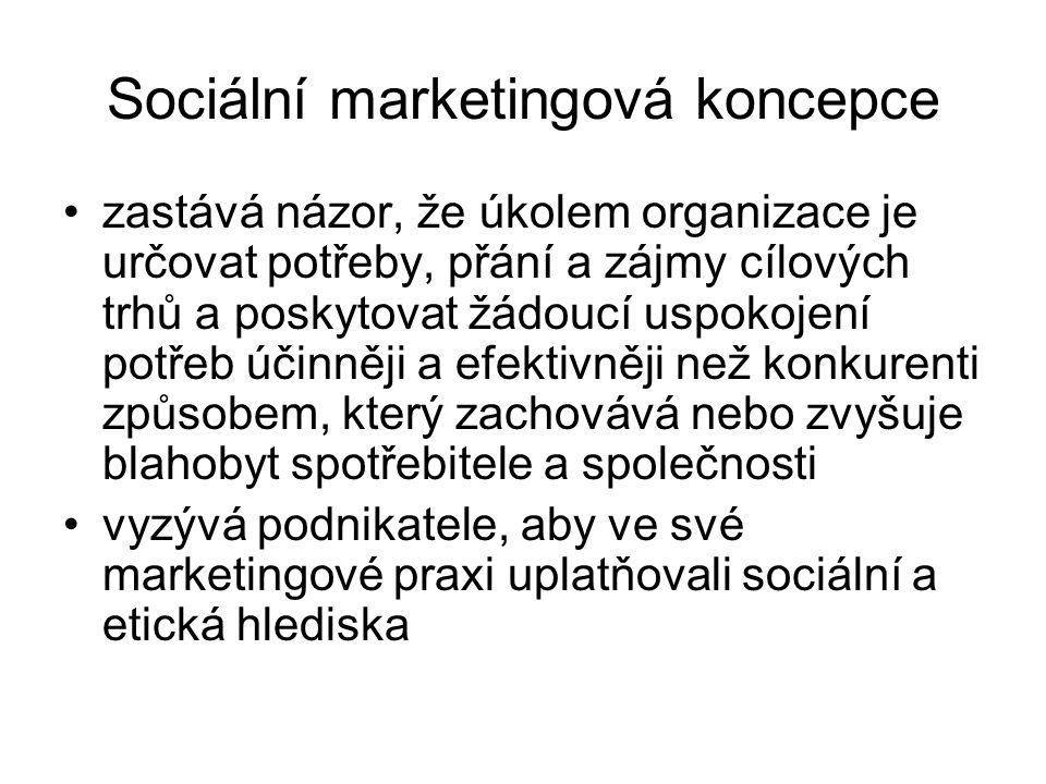 Sociální marketingová koncepce zastává názor, že úkolem organizace je určovat potřeby, přání a zájmy cílových trhů a poskytovat žádoucí uspokojení potřeb účinněji a efektivněji než konkurenti způsobem, který zachovává nebo zvyšuje blahobyt spotřebitele a společnosti vyzývá podnikatele, aby ve své marketingové praxi uplatňovali sociální a etická hlediska