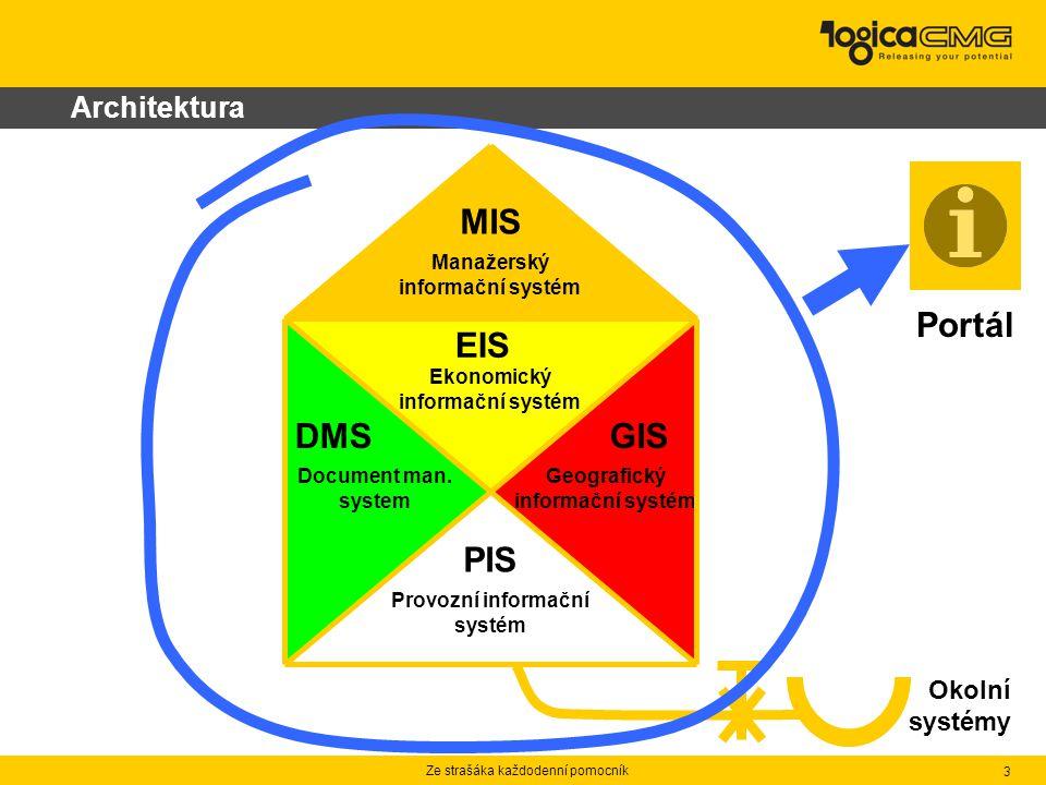 Ze strašáka každodenní pomocník 3 MIS Manažerský informační systém EIS Ekonomický informační systém DMS Document man.