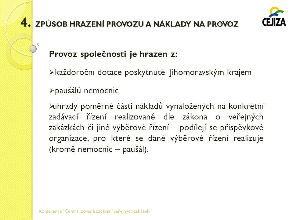 5.SYSTÉM SPOLUPRÁCE S PŘÍSPĚVKOVÝMI ORGANIZACEMI CEJIZA, s.r.o.