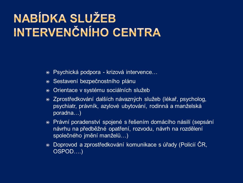  Psychická podpora - krizová intervence…  Sestavení bezpečnostního plánu  Orientace v systému sociálních služeb  Zprostředkování dalších návazných