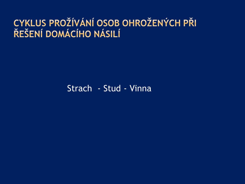 Strach - Stud - Vinna