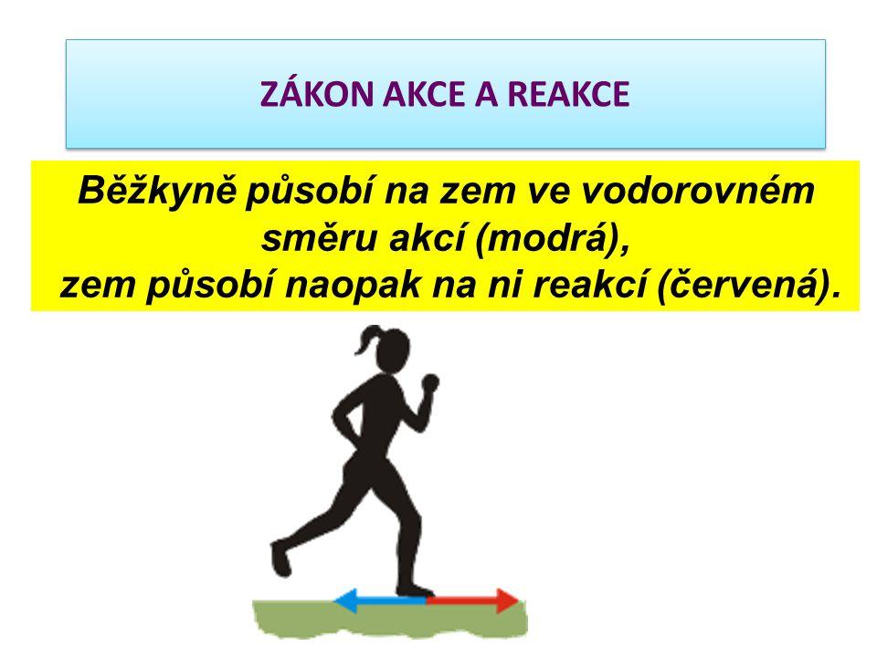 Běžkyně působí na zem ve vodorovném směru akcí (modrá), zem působí naopak na ni reakcí (červená). ZÁKON AKCE A REAKCE