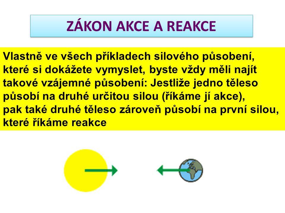 ZÁKON AKCE A REAKCE Reaktivní (tryskový) motor motor, pracující na principu zákona akce a reakce.