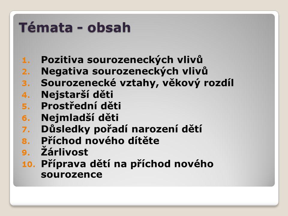 Témata - obsah 1.Pozitiva sourozeneckých vlivů 2.