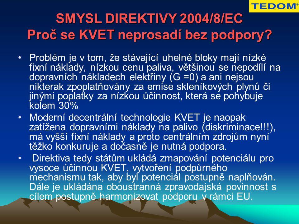 SMYSL DIREKTIVY 2004/8/EC Proč se KVET neprosadí bez podpory.