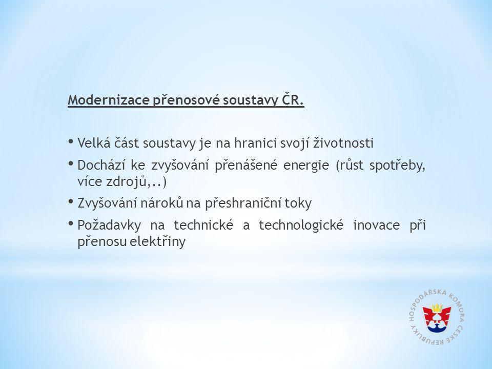 Modernizace přenosové soustavy ČR.