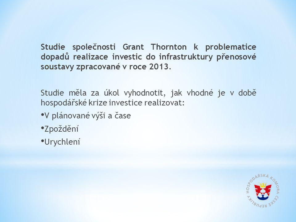 Studie společnosti Grant Thornton k problematice dopadů realizace investic do infrastruktury přenosové soustavy zpracované v roce 2013.