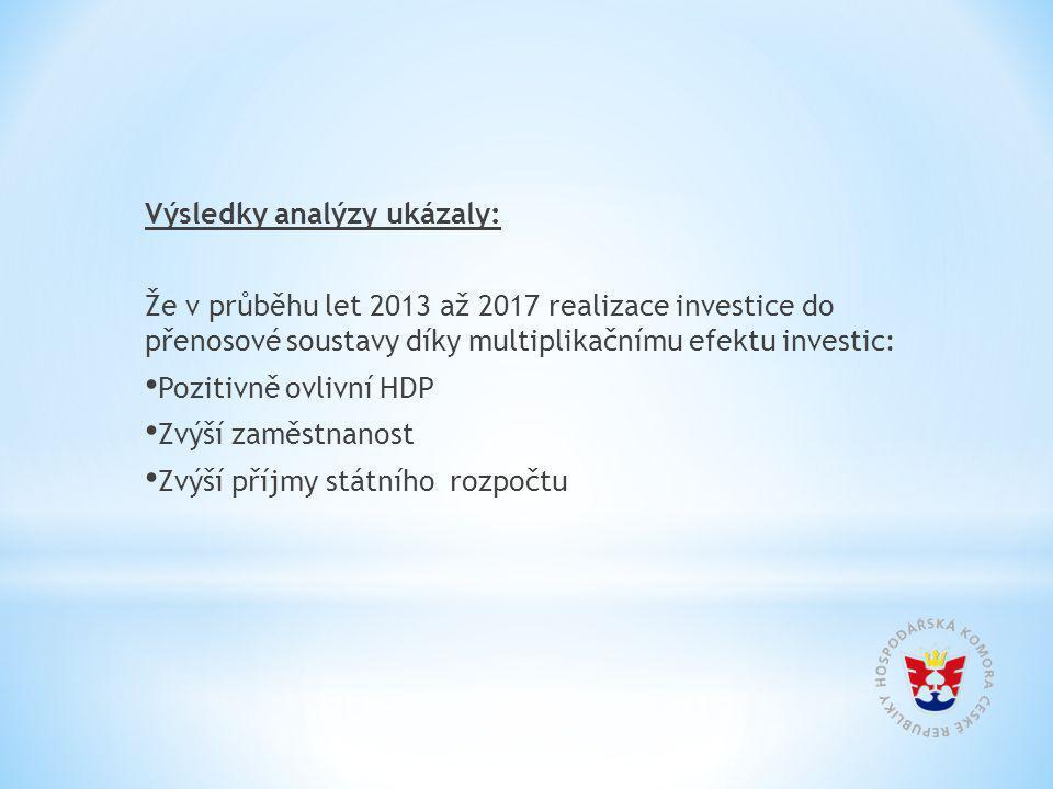 Výsledky analýzy ukázaly: Že v průběhu let 2013 až 2017 realizace investice do přenosové soustavy díky multiplikačnímu efektu investic: Pozitivně ovlivní HDP Zvýší zaměstnanost Zvýší příjmy státního rozpočtu