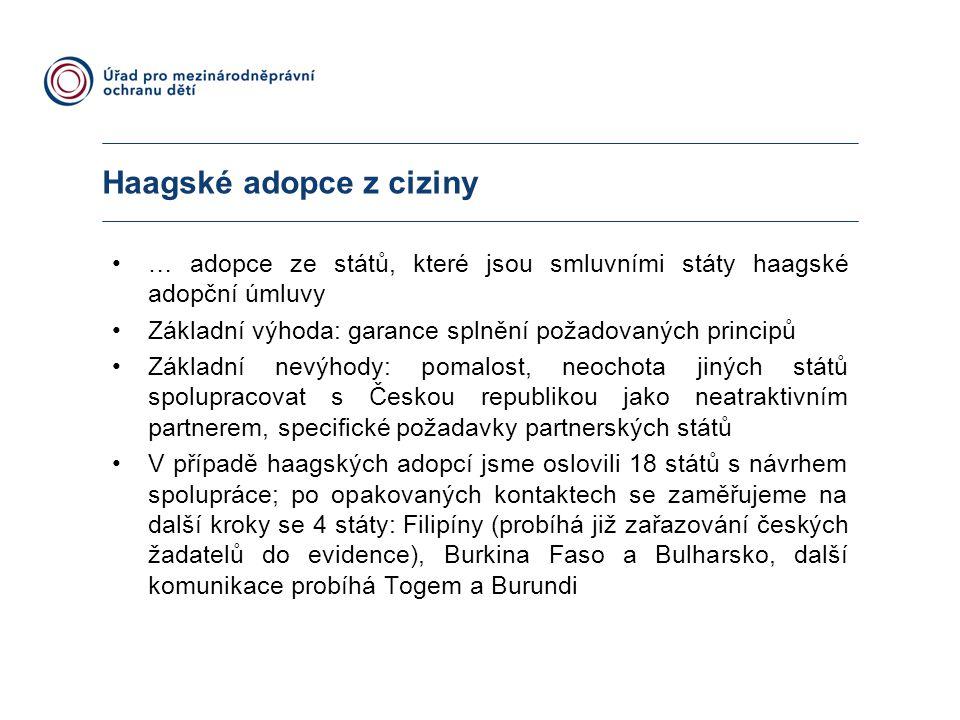 Haagské adopce z ciziny … adopce ze států, které jsou smluvními státy haagské adopční úmluvy Základní výhoda: garance splnění požadovaných principů Základní nevýhody: pomalost, neochota jiných států spolupracovat s Českou republikou jako neatraktivním partnerem, specifické požadavky partnerských států V případě haagských adopcí jsme oslovili 18 států s návrhem spolupráce; po opakovaných kontaktech se zaměřujeme na další kroky se 4 státy: Filipíny (probíhá již zařazování českých žadatelů do evidence), Burkina Faso a Bulharsko, další komunikace probíhá Togem a Burundi